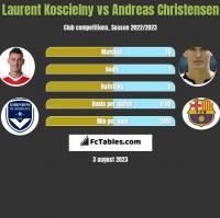 Laurent Koscielny vs Andreas Christensen h2h player stats