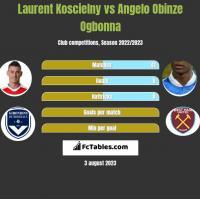Laurent Koscielny vs Angelo Obinze Ogbonna h2h player stats