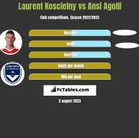 Laurent Koscielny vs Ansi Agolli h2h player stats