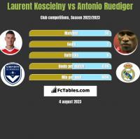 Laurent Koscielny vs Antonio Ruediger h2h player stats