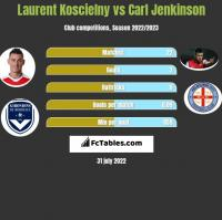Laurent Koscielny vs Carl Jenkinson h2h player stats