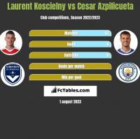 Laurent Koscielny vs Cesar Azpilicueta h2h player stats