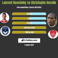 Laurent Koscielny vs Christophe Herelle h2h player stats