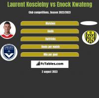Laurent Koscielny vs Enock Kwateng h2h player stats