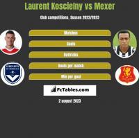 Laurent Koscielny vs Mexer h2h player stats