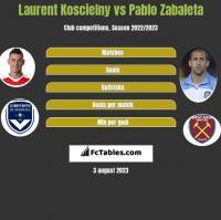 Laurent Koscielny vs Pablo Zabaleta h2h player stats