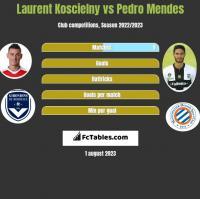Laurent Koscielny vs Pedro Mendes h2h player stats