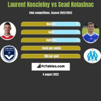 Laurent Koscielny vs Sead Kolasinac h2h player stats