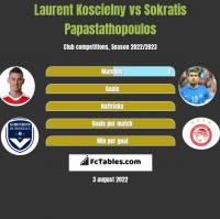 Laurent Koscielny vs Sokratis Papastathopoulos h2h player stats