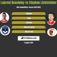 Laurent Koscielny vs Stephan Lichtsteiner h2h player stats