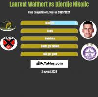 Laurent Walthert vs Djordje Nikolic h2h player stats