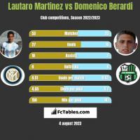 Lautaro Martinez vs Domenico Berardi h2h player stats