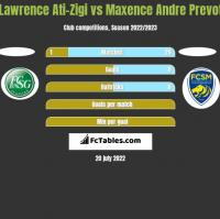 Lawrence Ati-Zigi vs Maxence Andre Prevot h2h player stats