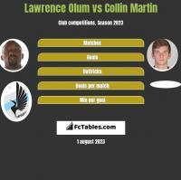 Lawrence Olum vs Collin Martin h2h player stats
