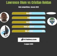 Lawrence Olum vs Cristian Roldan h2h player stats