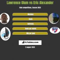 Lawrence Olum vs Eric Alexander h2h player stats
