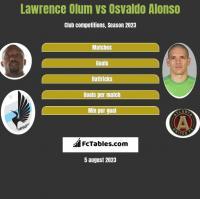 Lawrence Olum vs Osvaldo Alonso h2h player stats