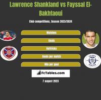 Lawrence Shankland vs Fayssal El-Bakhtaoui h2h player stats