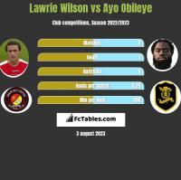 Lawrie Wilson vs Ayo Obileye h2h player stats