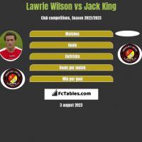 Lawrie Wilson vs Jack King h2h player stats