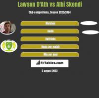 Lawson D'Ath vs Albi Skendi h2h player stats