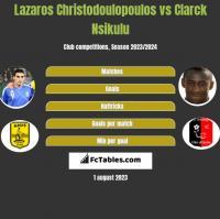Lazaros Christodoulopoulos vs Clarck Nsikulu h2h player stats