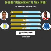 Leander Dendoncker vs Alex Iwobi h2h player stats