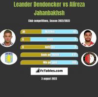 Leander Dendoncker vs Alireza Jahanbakhsh h2h player stats