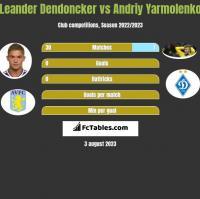 Leander Dendoncker vs Andrij Jarmołenko h2h player stats