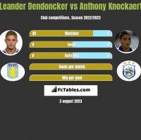 Leander Dendoncker vs Anthony Knockaert h2h player stats