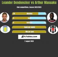 Leander Dendoncker vs Arthur Masuaku h2h player stats
