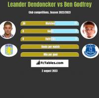 Leander Dendoncker vs Ben Godfrey h2h player stats