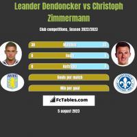 Leander Dendoncker vs Christoph Zimmermann h2h player stats