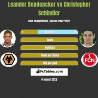 Leander Dendoncker vs Christopher Schindler h2h player stats