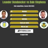 Leander Dendoncker vs Dale Stephens h2h player stats
