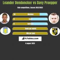Leander Dendoncker vs Davy Proepper h2h player stats