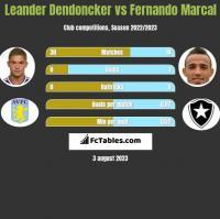 Leander Dendoncker vs Fernando Marcal h2h player stats