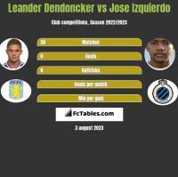 Leander Dendoncker vs Jose Izquierdo h2h player stats