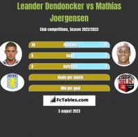 Leander Dendoncker vs Mathias Joergensen h2h player stats