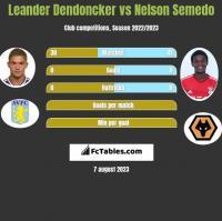 Leander Dendoncker vs Nelson Semedo h2h player stats