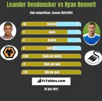 Leander Dendoncker vs Ryan Bennett h2h player stats