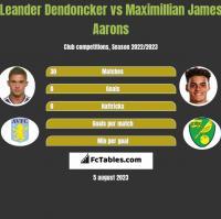 Leander Dendoncker vs Maximillian James Aarons h2h player stats