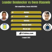 Leander Dendoncker vs Owen Otasowie h2h player stats