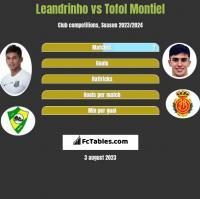 Leandrinho vs Tofol Montiel h2h player stats
