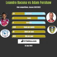 Leandro Bacuna vs Adam Forshaw h2h player stats