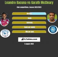 Leandro Bacuna vs Garath McCleary h2h player stats
