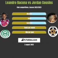Leandro Bacuna vs Jordan Cousins h2h player stats