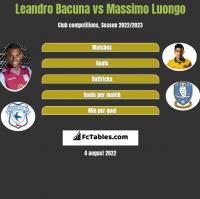 Leandro Bacuna vs Massimo Luongo h2h player stats