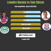 Leandro Bacuna vs Sam Clucas h2h player stats