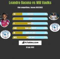 Leandro Bacuna vs Will Vaulks h2h player stats